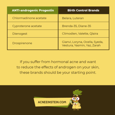 The Ultimate Guide To Birth Control And Acne Acne Einstein