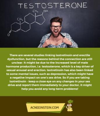 Side-effekten fan akne-isotretinoïne 3